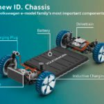 Volkswagen MEB electric car platform,