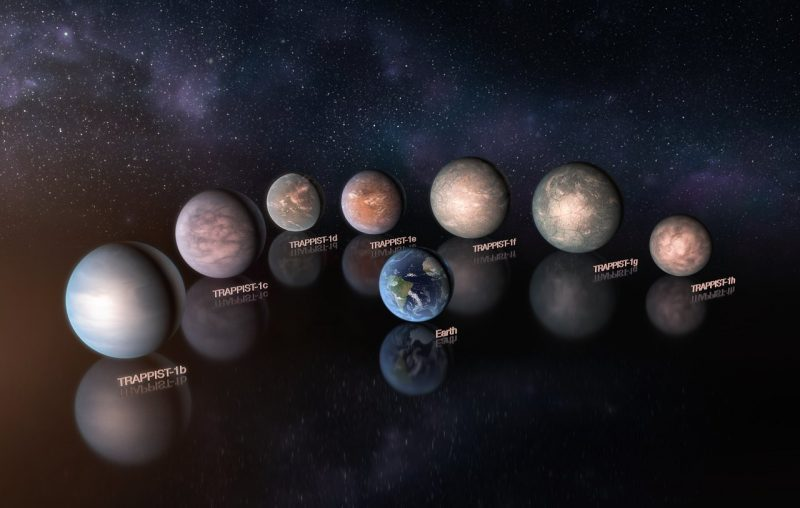 7 planets shown together with Earth for scale.