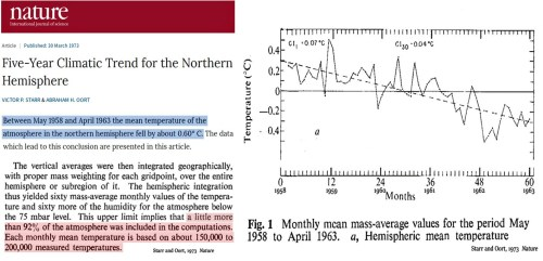 northern hemisphere climate trends 1973