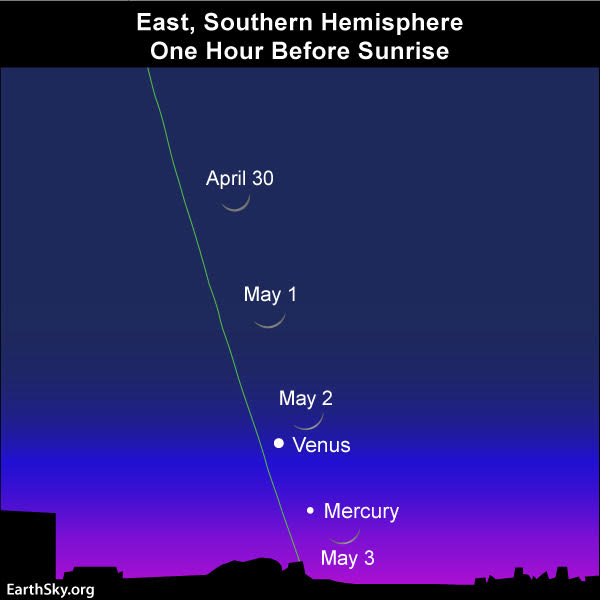 Chart showing thin crescent moon and Venus, late April and early May 2019, Southern Hemisphere.