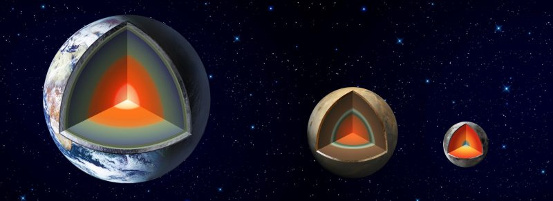 Cutaways showing glowing interiors of Earth, Mars and the moon.