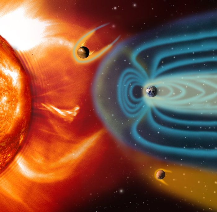 Very large blue Earth's magnetosphere with very small orange ones around Venus and Mars.