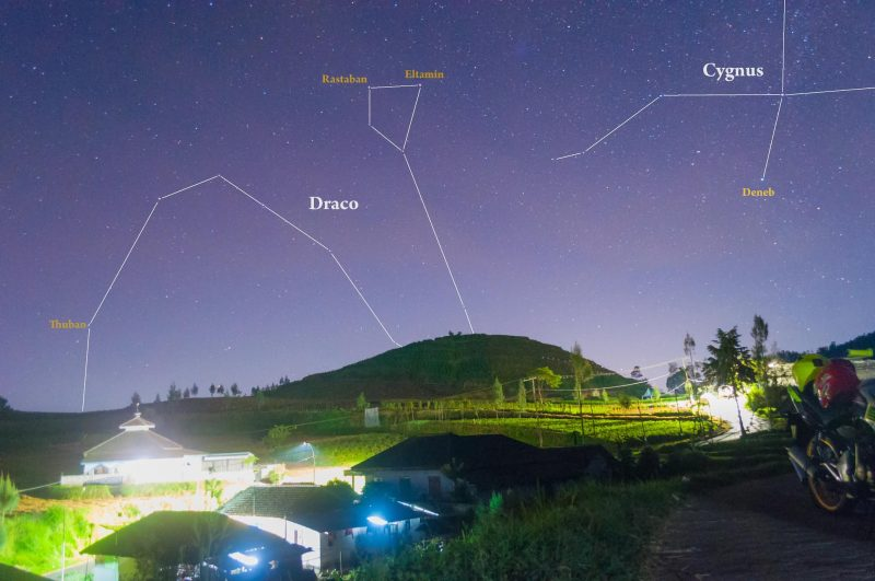 Photo of sky with lines between stars for constellations Draco and Cygnus.