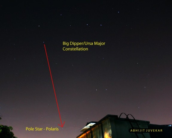 Big Dipper, with line pointing from two outer stars downward to pole star.