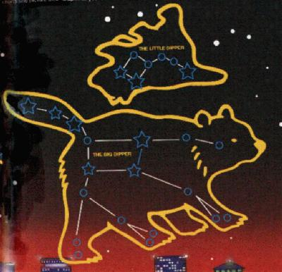 Outlines of a big bear and a small bear with stars connected by lines in them..
