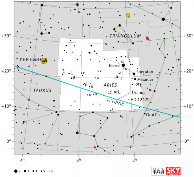 Sky chart of the constellation Aries the Ram.