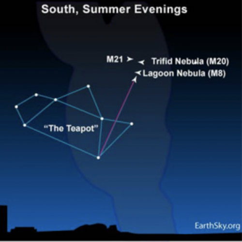 Chart showing location of M8 and M20 with respect to the Teapot in the constellation Sagittarius.