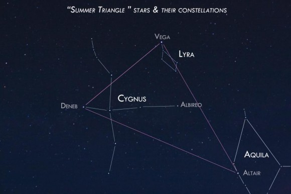 Star field with 3 constellations and Summer Triangle drawn on it.