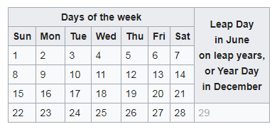 28-day month