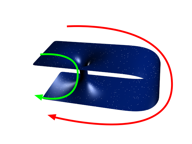 Dark blue surface with stars bent into a U shape with a tube connecting the sides.