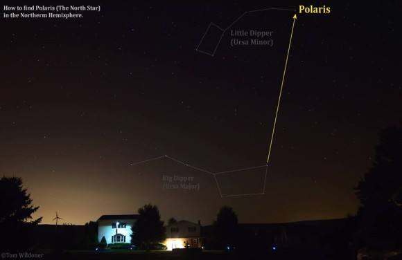 Outlined Big Dipper on horizon over lighted farmhouse, yellow arrow to Polaris.