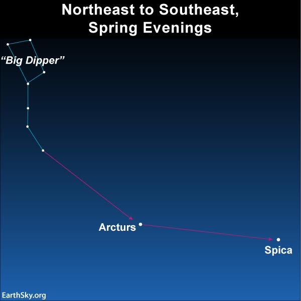 Sky chart of Big Dipper, Arcturus and Spica.
