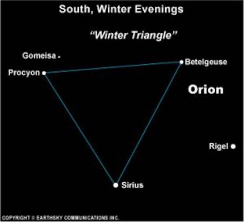 Star chart with large triangle with labeled stars.