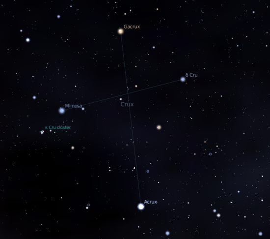Star field with labeled stars.