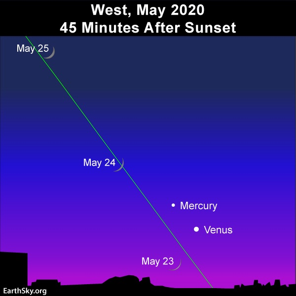 Chart showing the moon, Venus, Mercury on May 23-25, 2020.