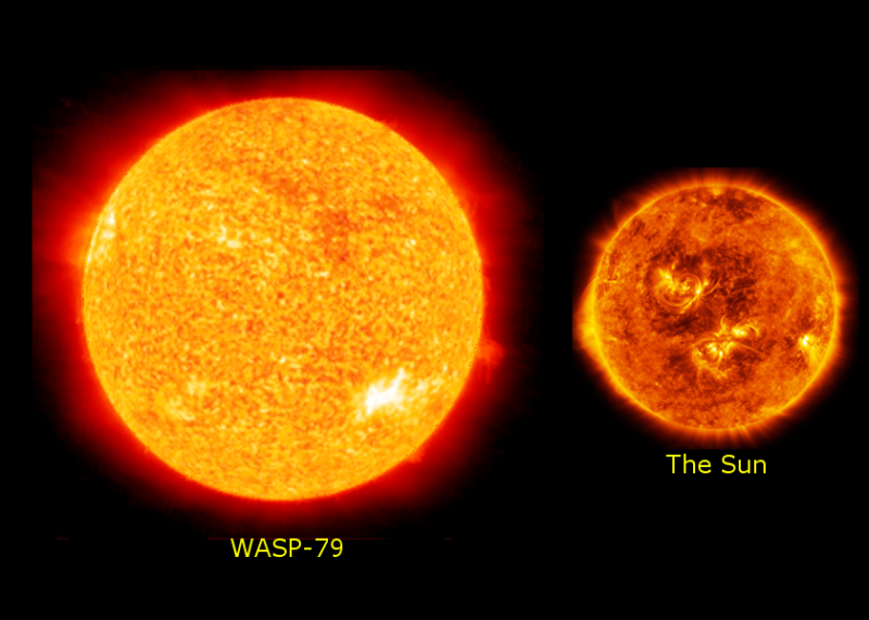 Two bright glowing orange spheres on black background, one nearly twice the size of the other.