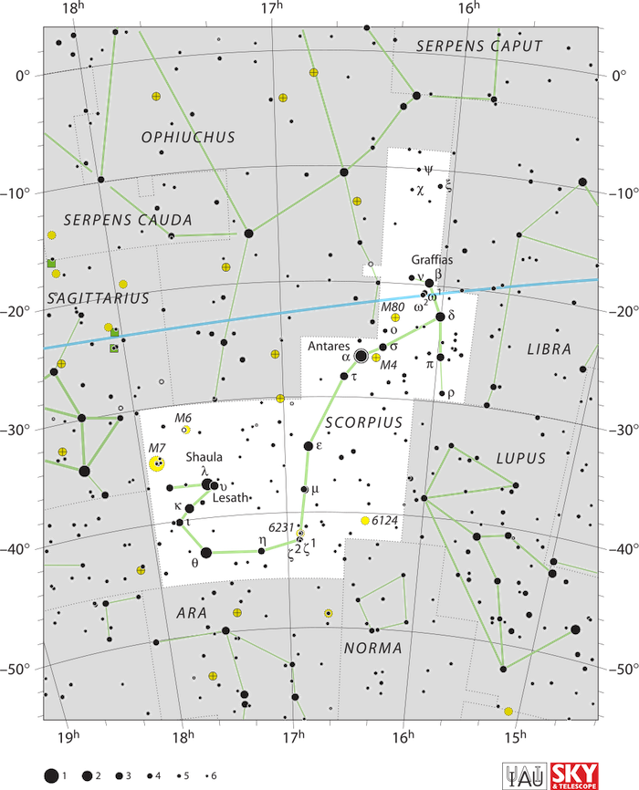 A map of the stars in Scorpius, including Shaula and Lesath.