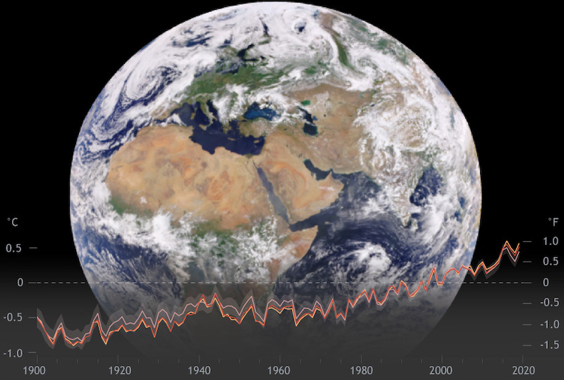 Photo of planet Earth with a jagged rising graph at the bottom of the picture.