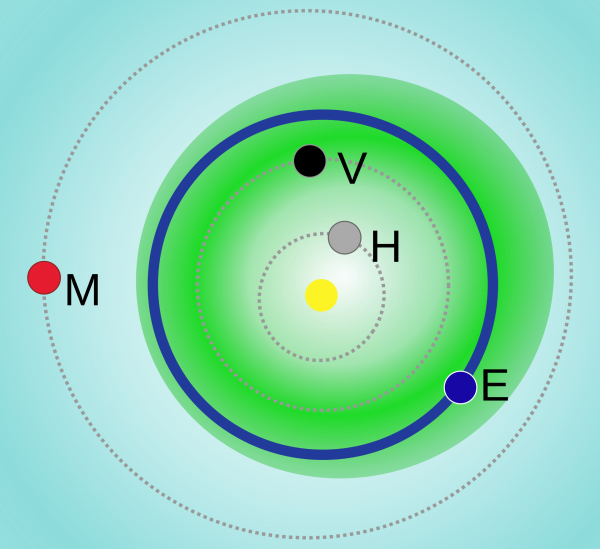 Chart of orbits of inner planets, with green shading - mostly around the orbits of Earth and Venus - showing orbits of Apollo asteroids.