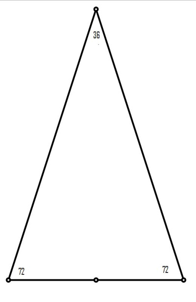 Tall, narrow triangle with angles of joints marked in degrees.