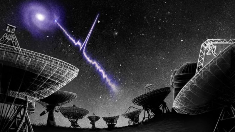 Jagged beam of light coming from a galaxy to a cluster of dish-shaped radio telescopes.