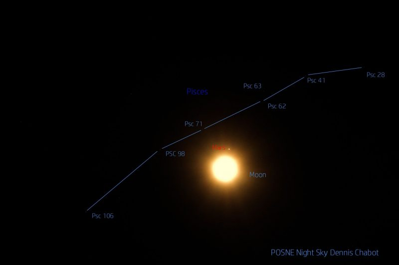 A bright moon next to the red planet Mars. Stars in the constellation Pisces are also indicated.