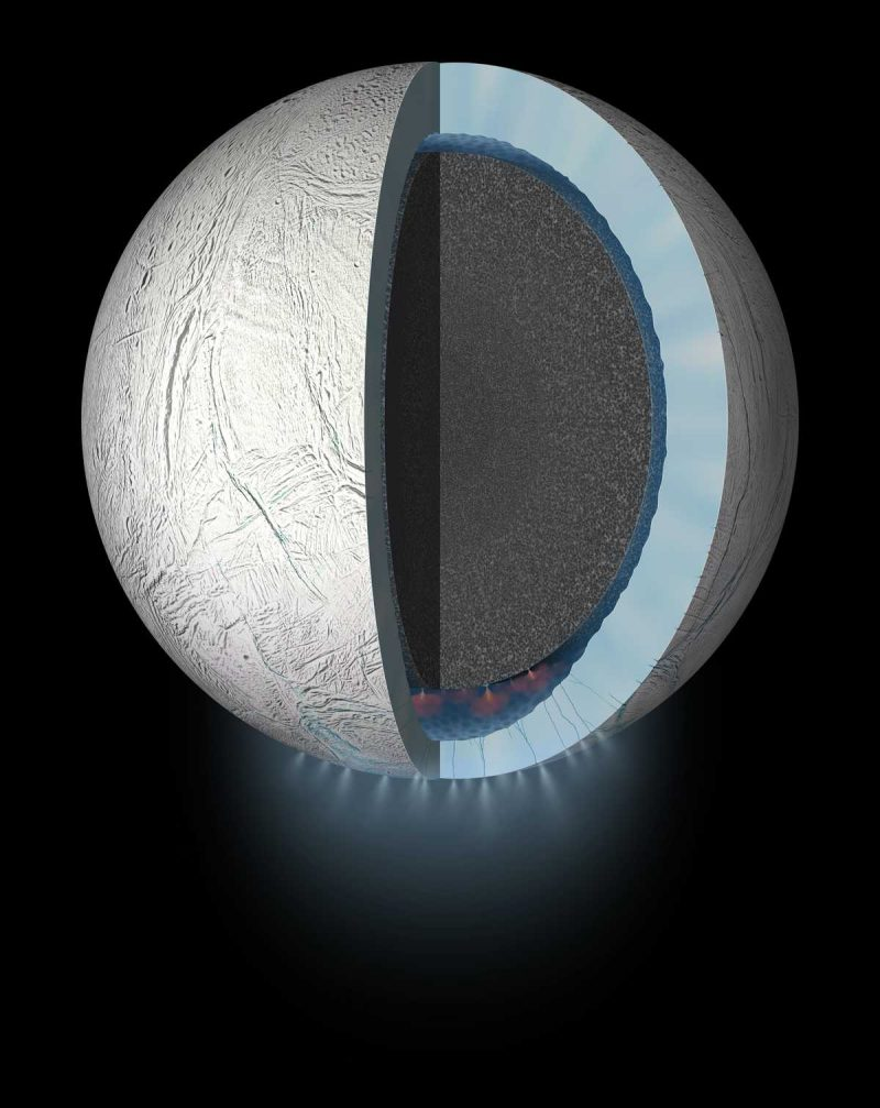 Cutaway of cracked icy sphere showing dark core and bright water vapor jets on surface.