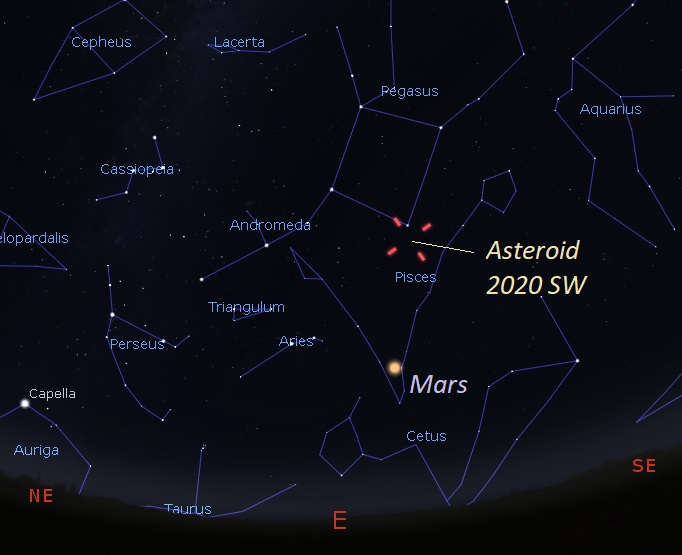 Sky chart with constellations, Mars, and tick marks showing location of asteroid.