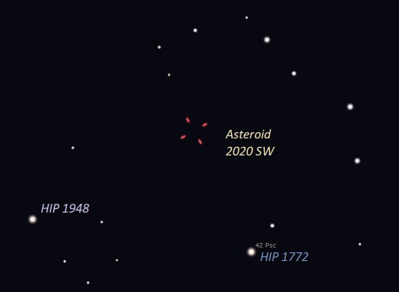 Chart with two stars labeled and tick marks for location of asteroid.