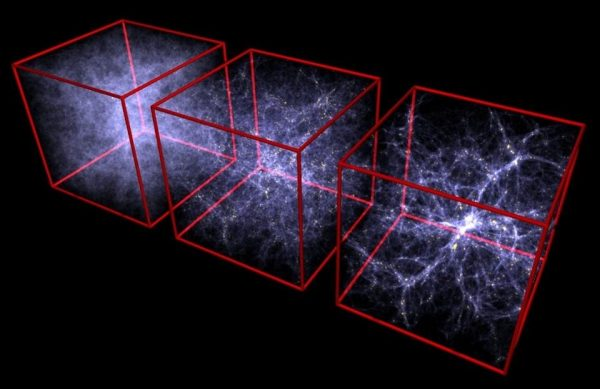 3 boxes with different configurations of galaxies and voids, evenly distributed in the first box and very clumpy in third.