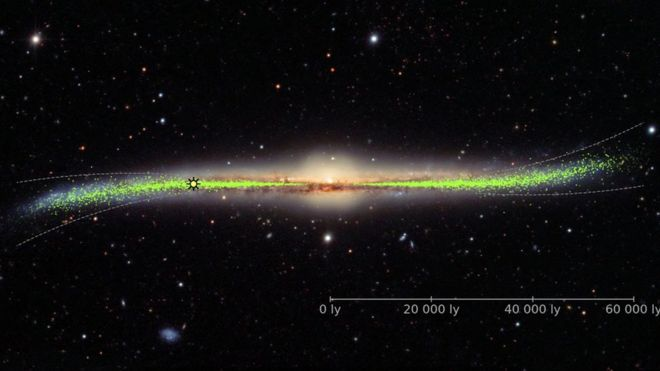 A flat galaxy, seen edge-on, whose outer regions appear slightly bent. There is a bright central bulge.