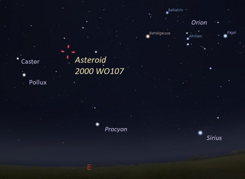 Sky chart with Orion, bright stars, and tick marks for location of asteroid. Everything labeled.