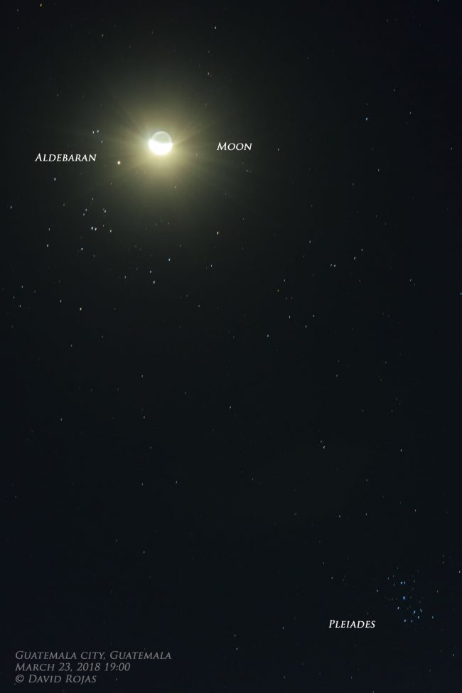 Star field with bright overexposed crescent moon, nearby bright star, and two groups of stars.