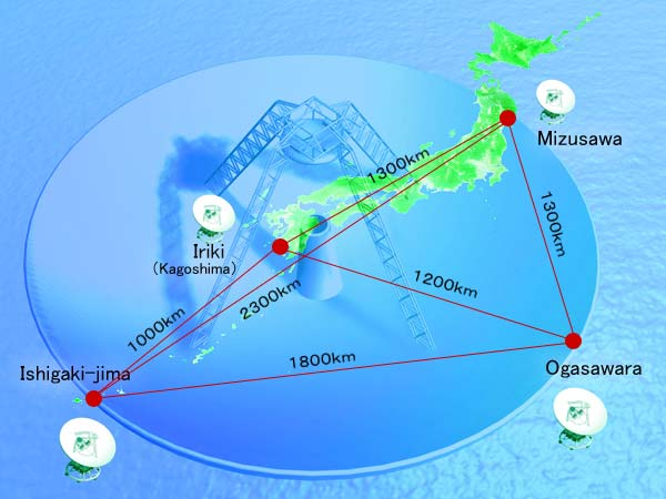 Large radio telescope dish with four small ones around it overlaid on map of Japan.