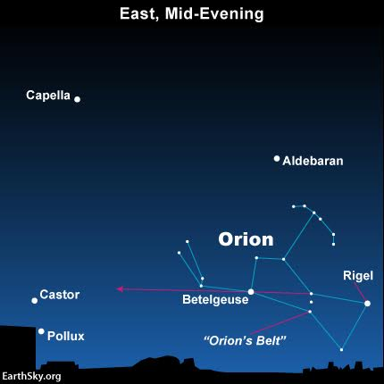 Constellation Orion with stars labeled and arrow pointing to Castor and Pollux.