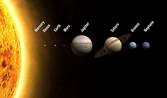Line of various-sized planets with sun to left.