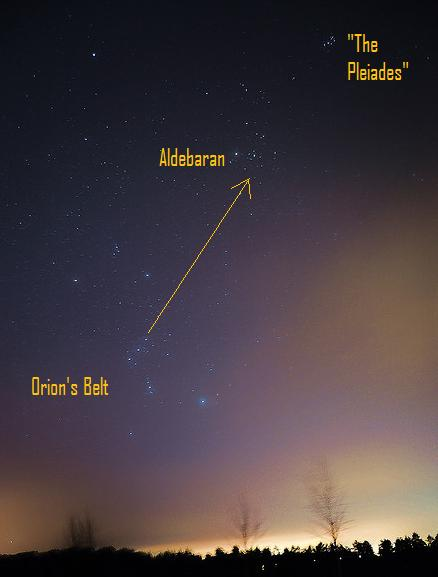 Arrow from Orion's Belt stars to region of sky with Aldebaran and star cluster Pleiades.