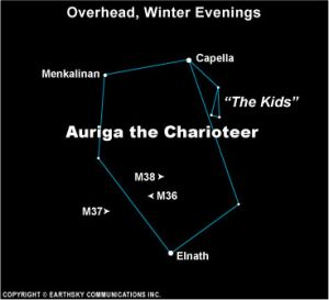 Star chart of Auriga with star names marked including the Kids.