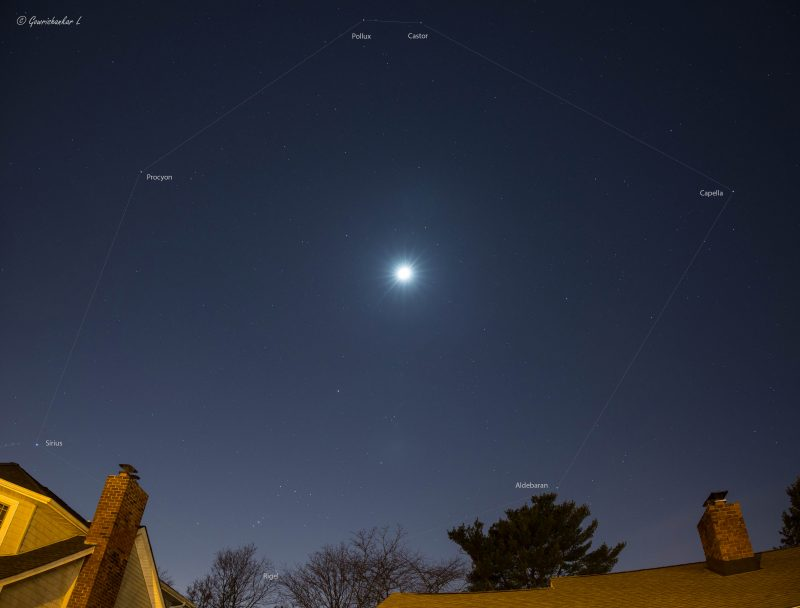 Lines between labeled stars of winter circle and brilliant moon shining in the middle.