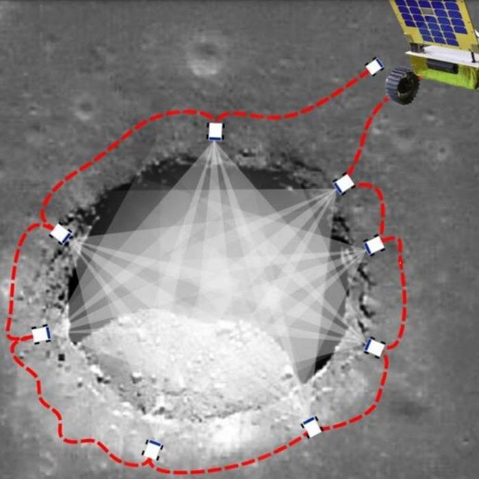Path of rover around a pit showing angles for multiple photographs from 8 points.