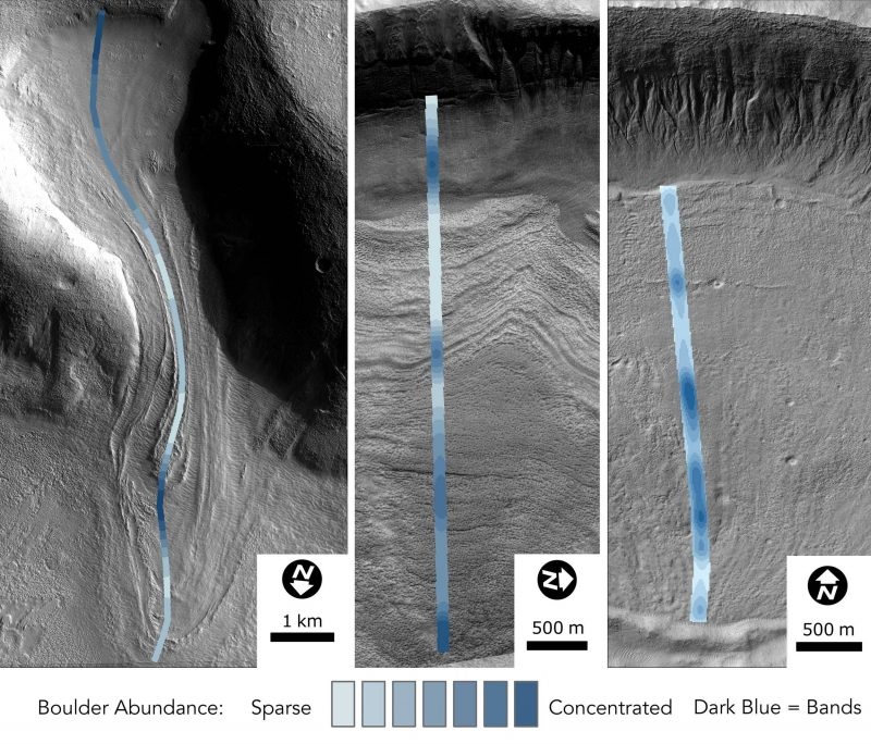 Three rectangles of gray terrain with colored lines indicating density and labels giving scale.
