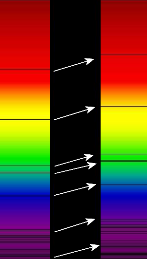 Vertical columns of rainbow light with dark lines across them at different heights.