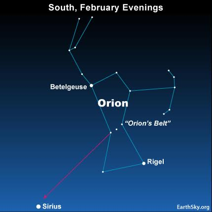 Star chart showing constellation Orion and star Sirius.